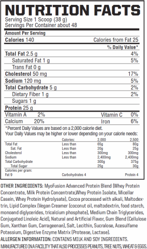 Myofusion Elite Protein Nutritional Information