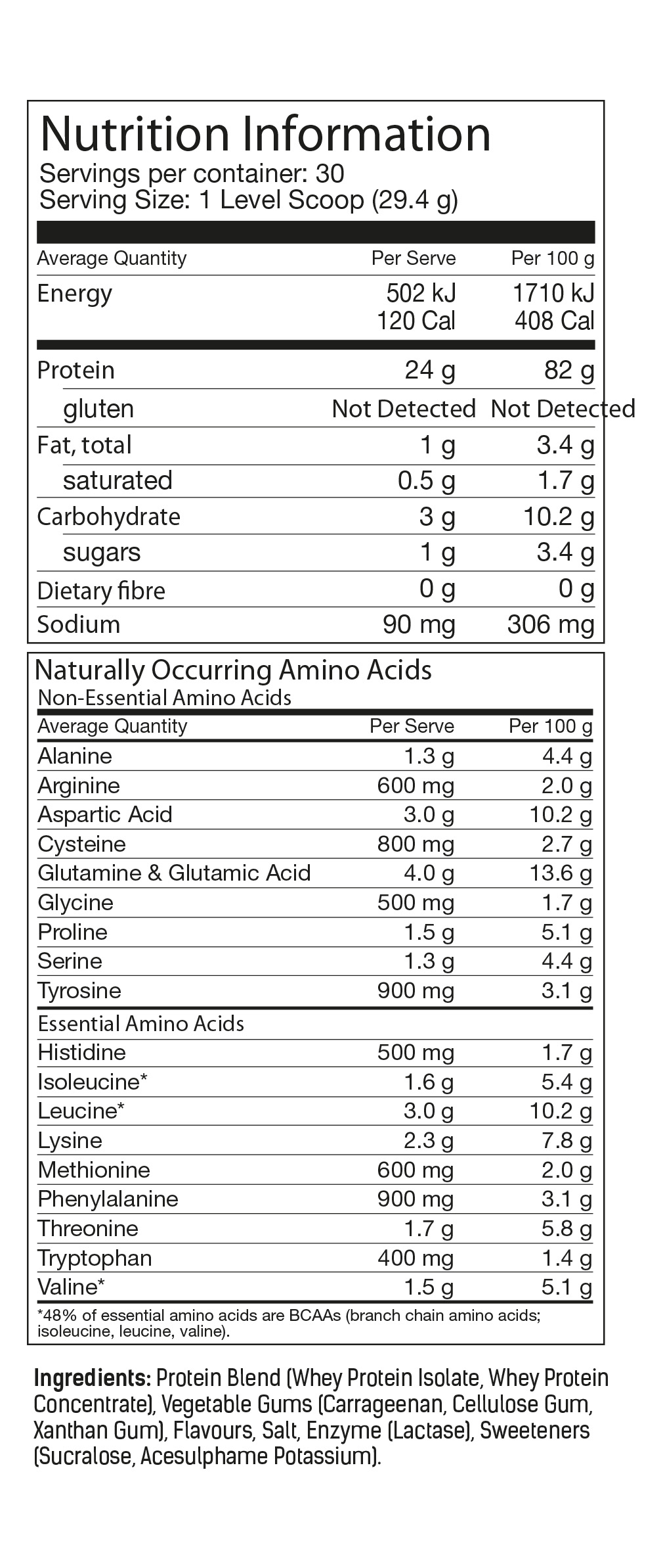 PHD Pharma Whey Supplement Facts