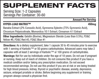 ProSupps I-Load Supplement Facts