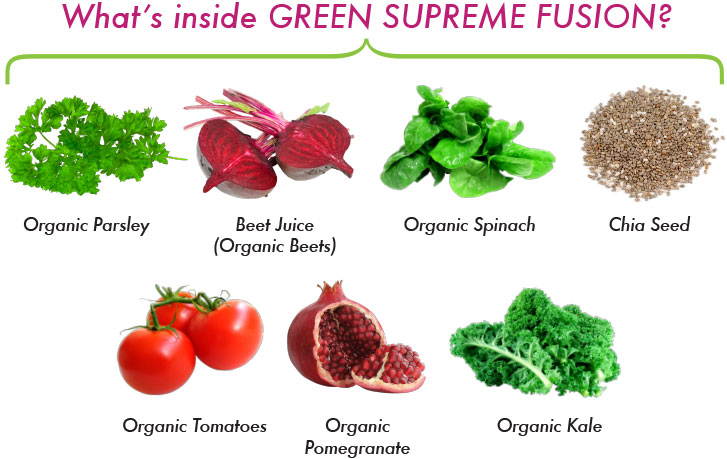 What's inside Green Supreme Fusion