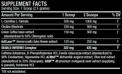 Ans Performance Diablo Supplement Facts