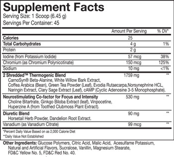 Beast 2 Shredded Supplement Facts