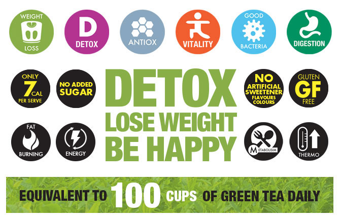Detox, Lose Weight, Be Happy