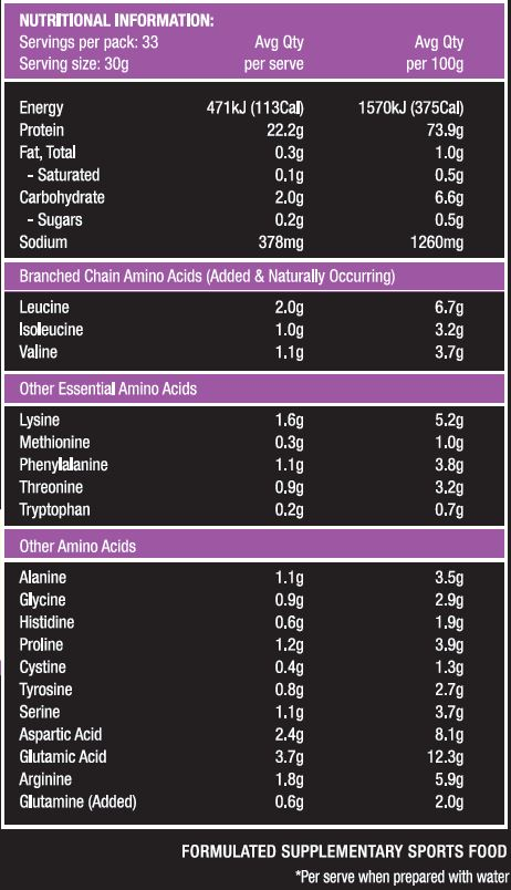 Balance Plant Based Protein 1kg Facts